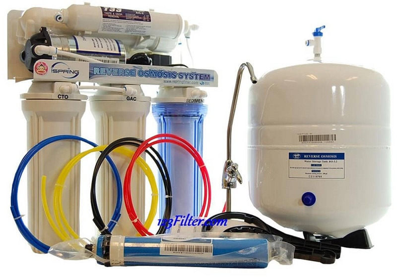 What should you look for in a water filter?