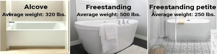 how much does a cast iron tub weigh